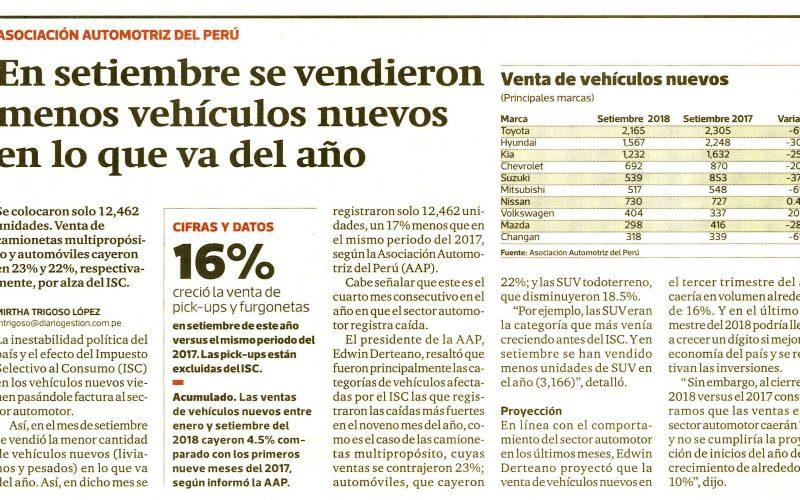 Cae la venta de vehículos nuevos en setiembre