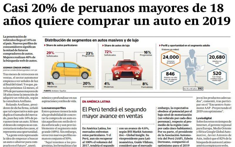 Informe de Arellano: Casi 20% de peruanos mayores de 18 años quiere comprar un auto en 2019