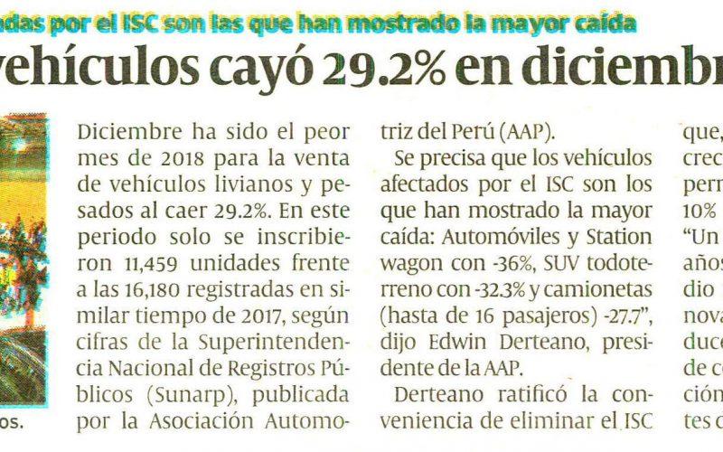 AAP en Exitosa: Venta de vehículos cayó 29.2% en diciembre