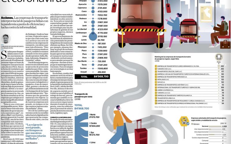 La ruta de los buses contra el coronavirus – El Comercio