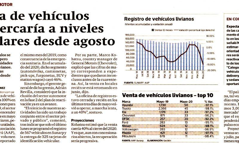 Venta de vehículos se acercaría a niveles regulares desde agosto – Gestión